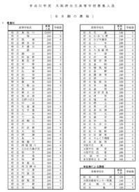 平成31年度大阪府公立高等学校募集人員がでました!