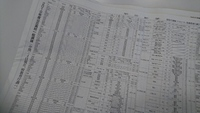 速報!2019年度大阪府公立高校入試倍率と志願者数【中間集計報告】 2019/03/05 11:19:36
