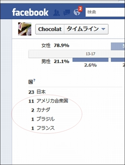 Facebook Pageやってます