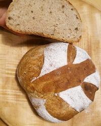 今日のパンとレシピ 2017/01/14 14:10:47