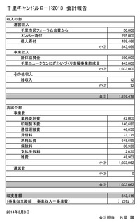千里キャンドルロード2013収支報告+千里キャンドルロード2014について