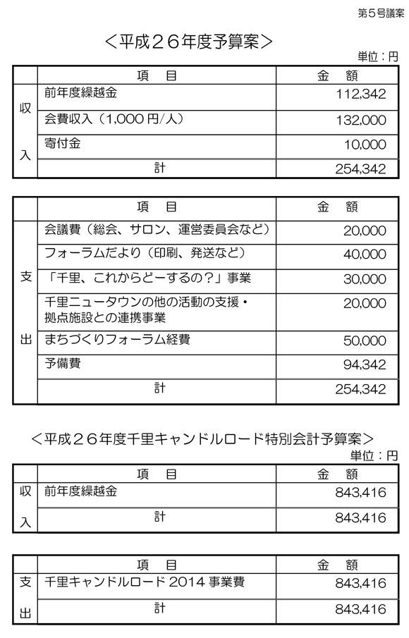 事業報告(平成26年度)