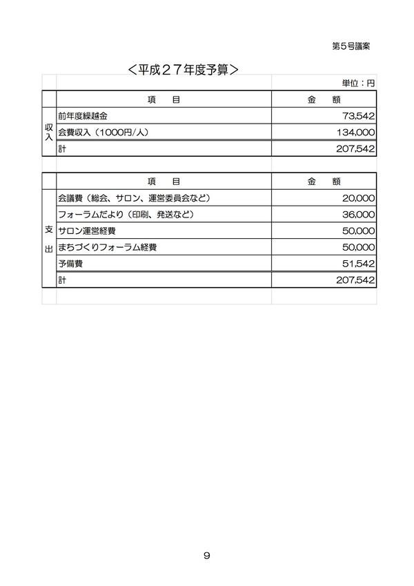 事業報告(平成27年度)
