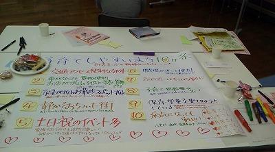 吹田市民ワークショップで発表してきました。