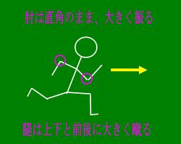 走り屋 魂! ~vol、13